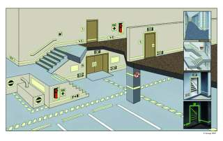 Safe Way Guidance System (SWGS)